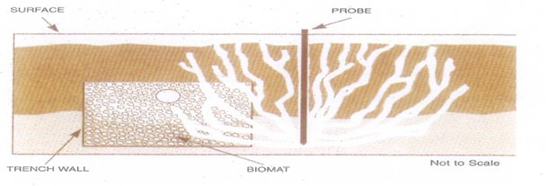 Terralift diagram